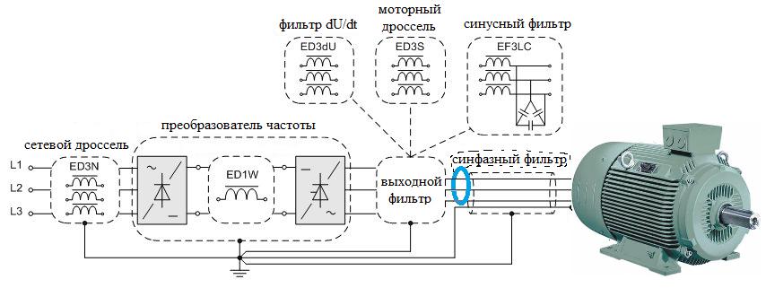 Сетевой дроссель для частотного преобразователя