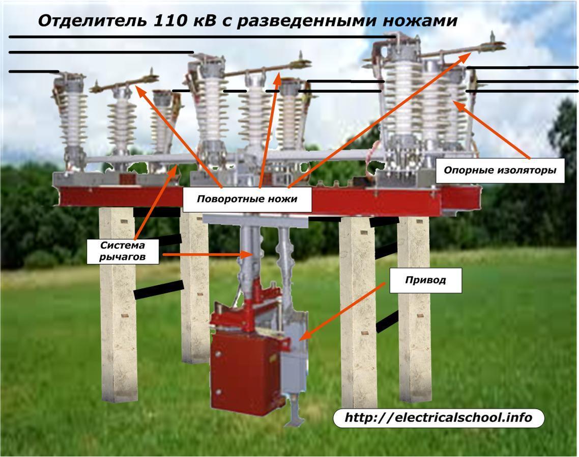 схема вторичной коммутации воздушного выключателя