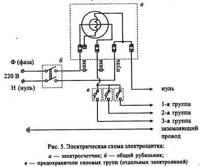 Установка электрощитка - электрическая схема, рекомендации