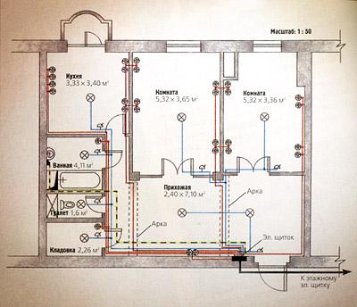 Разметка электропроводки с