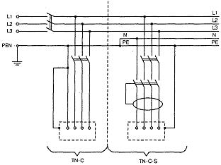 Выполнение системы заземления TN-C-S