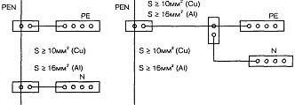 Примеры выполнения подключения проводников РЕ и N к PEN