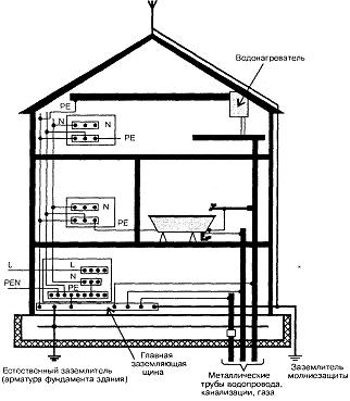 электрическая схема постоянного двигателя
