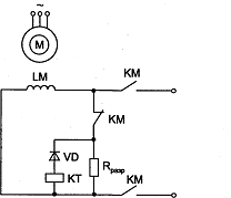 Подача возбуждения синхронному двигателю в функции скорости
