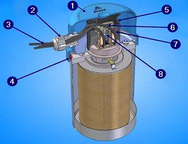 Использование конденсаторов для компенсации реактивной мощности коммунально-бытовых нагрузок