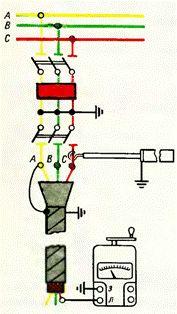 Схема присоединения мегаомметра и дополнительного резистора при фазировке кабеля