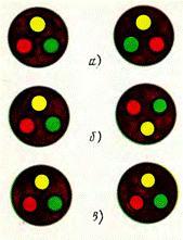 Некоторые варианты чередования расцвеченных жил в сечениях двух кабелей