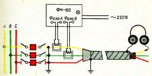 Применение прибора ФК-80 при фазировке кабеля