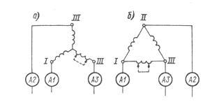 Пояснение признаков замыкания в обмотках при соединении звездой (а) и треугольником (б)
