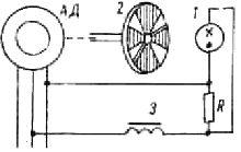 Схема включения неоновой лампы для стробоскопического метода определения скольжения