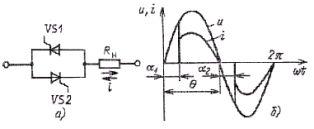 Встречно-параллельное включение тиристоров (а) и форма тока при активной нагрузке