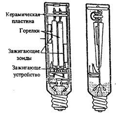 Натриевые лампы высокого давления с высоковольтным зажигающим устройством