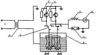 Рис. 1 Принципиальная схема испытания диэлектрических перчаток, бот и галош: 1 - испытательный трансформатор; 2...