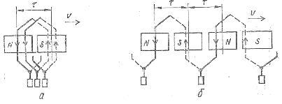 Соединение секций обмоток якоря электродвигателей постоянного тока: а - петлевой, б - волновой