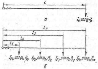Расчет потери напряжения в трехфазной трехпроходной линии при выборе сечения кабелей и проводов