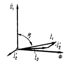 Векторная диаграмма асинхронного двигателя при небольшой нагрузке