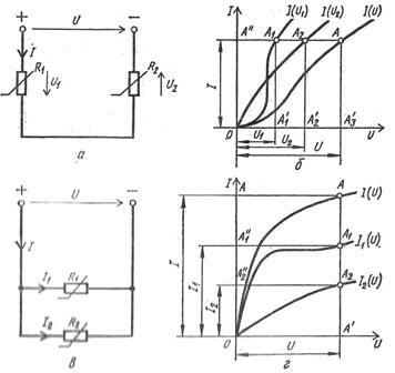 Схемы и характеристики нелинейных электрических цепей