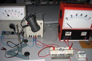 электромагнитные измерительные приборы