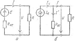 Схемы замещения электрической цепи с реальным источником электрической энергии и резистором, а — с идеальным источником ЭДС, б - с идеальным источником тока