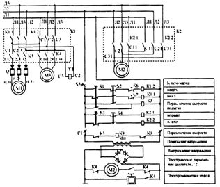 принципиальная электрическая схема шкафа управления