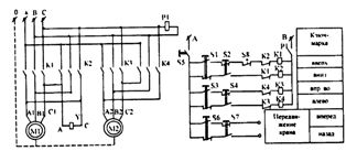 Принципиальная электрическая схема талей грузоподъемностью 3,2 и 5,0 т Урюпинского кранового завода