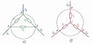 Схемы соединения звездой и треугольником