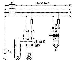 Стационарный (о) и переносный (б) трансформаторы для питания ламп малого напряжения (12 - 42 В)