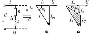 Включение конденсаторов для компенсации реактивной мощности