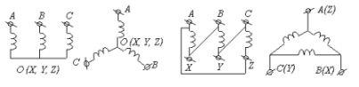 Соединения генераторных обмоток – в звезду и треугольник