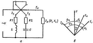 Схема включения фазометра (а) и векторная диаграмма напряжений и токов