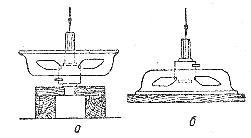 Установка подшипникового щита электродвигателя при выбивании вкладыша
