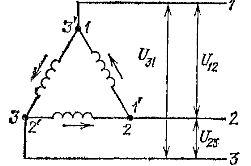 Схема соединения обмоток трехфазного генератора треугольником