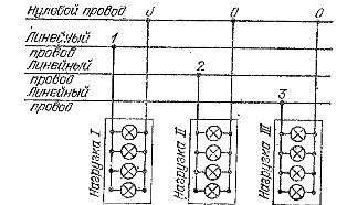 Соединение нагрузок звездой при четырехпроводной системе проводок