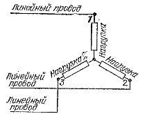 Соединение нагрузок звездой при трехпроводной системе проводк