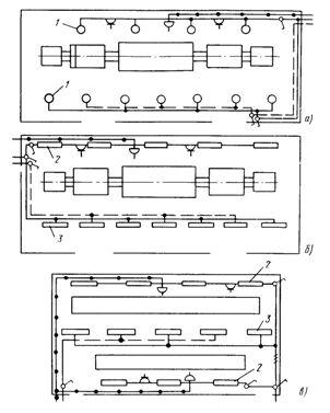 Освещение комплектных трансформаторных подстанций (КТП) с помощью ламп накаливания (а) и люминесцентных ламп (б) и помещений станций управления (в)
