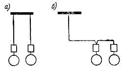 Схемы присоединения электроприемников к распределительным пунктам