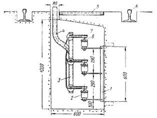 Прокладка в каналах троллеев для питания тележек