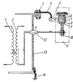 При повреждении внутри трансформатора, например пробое изоляции между обмотками или отводами, цепь обмотки ВН может...