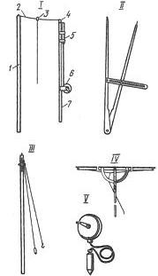 Разметка мест крепления и трасс прокладки электропроводок различными инструментами
