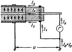 Схема для измерения объемного тока кабеля