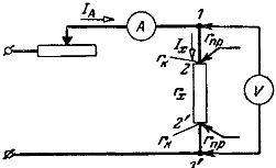 Неправильная схема соединения для измерения малых сопротивлений амперметром и вольтметром