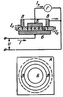 Измерение объемного сопротивления твердого диэлектрика