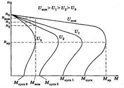 пример блок схемы суммы чисел