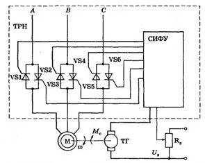 Схема замкнутой системы регулирования скорости тиристорный регулятор напряжения - асинхронный двигатель (ТРН - АД)