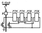 Схема защиты с реле РТМ и РТВ, включенными на фазные токи
