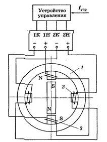 Упрощенная схема шагового двигателя с активным ротором
