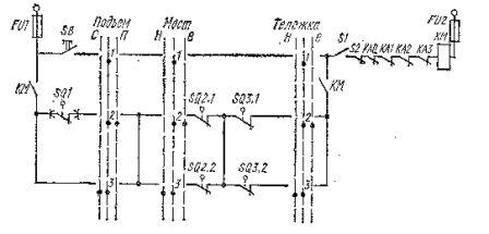 Схема цепей управления защитных панелей ПЗКБ-160 и ПЗКБ-400