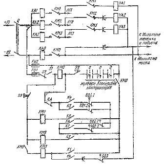 Схема защитной панели ППЗБ-160