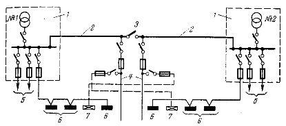Схема питания осветительной установки при системе блока трансформатор - магистраль