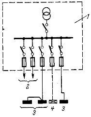 Схема питания осветительной установки от одной однотрансформаторной подстанции
